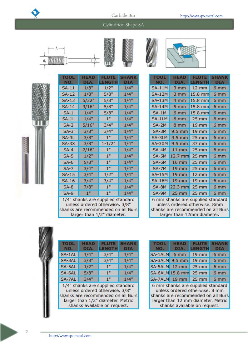 Shape A-Cylindrical Carbide Burs